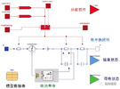 经纬恒润-Dymola — 多学科系统仿真平台-研发工具