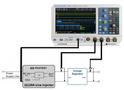 RTx-K36系列结合R&S示波器快速有效进行频率响应分析