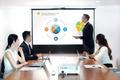 视频会议终端设备怎么选?大屏是关键!