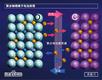 锂离子电池正极三元NCM材料的真密度表征