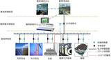 智能微電網實訓系統,微系統教學教研開發裝置,智能綜合實訓