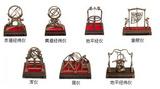 古代天文仪器模型