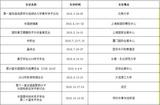 """2018年""""沈陽科晶""""參展計劃"""