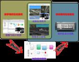 制导系统设计及仿真验证平台解决方案