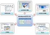 ANSYS Workbench仿真工具应用集成环境