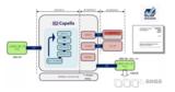 基于 Arcadia 的复杂系统 MBSE 设计工具—Capella