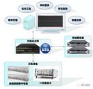 电气系统高速数据采集设备