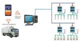 药品仓库温湿度监测仪/药品仓库温湿度测试仪