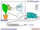 Giga-8d 昆虫刺探电位仪
