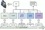 ET·ci — 全自动软件测试调度?#25945;? /></a></div><div class=
