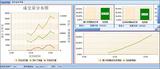 国泰安算法交易系统V1.0(实训软件)