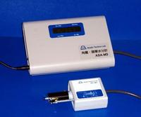 ASCH皮肤角质层含水量测试仪