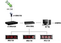校園網絡時鐘系統,網絡子鐘,GPS母鐘