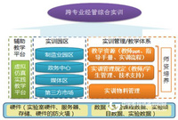 国泰安跨专业北京赛车建设