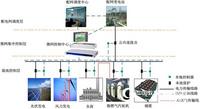 智能微电网实训系统,微系统教学教研开发装置,智能综合实训