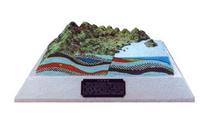 沉積巖地貌模型