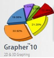 Grapher 数据式XY科学绘图软件