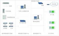 长海DlsV2000数字化语言学习系统