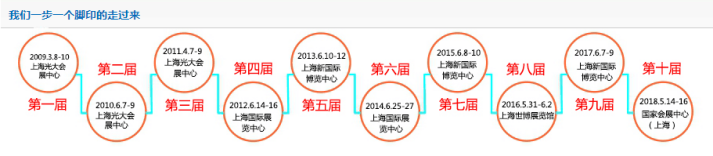 AM China 2019 第十一届上海国际新材料展览会暨论坛