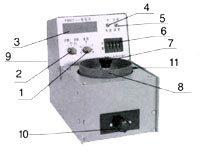 光电自动数粒仪/自动数粒仪型号:SK-PME