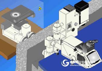 自动化放射性材料研究显微镜