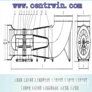 煤矿地面用防爆抽出式对旋轴流通风机 型号:E8DCZ11/2*30