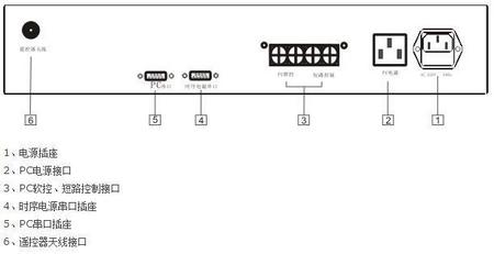 系统定时控制器  IPC-6850