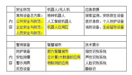 2018 中国广州国际智能安全科技博览会