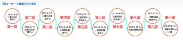 AM China 2019 第十一屆上海國際新材料展覽會暨論壇