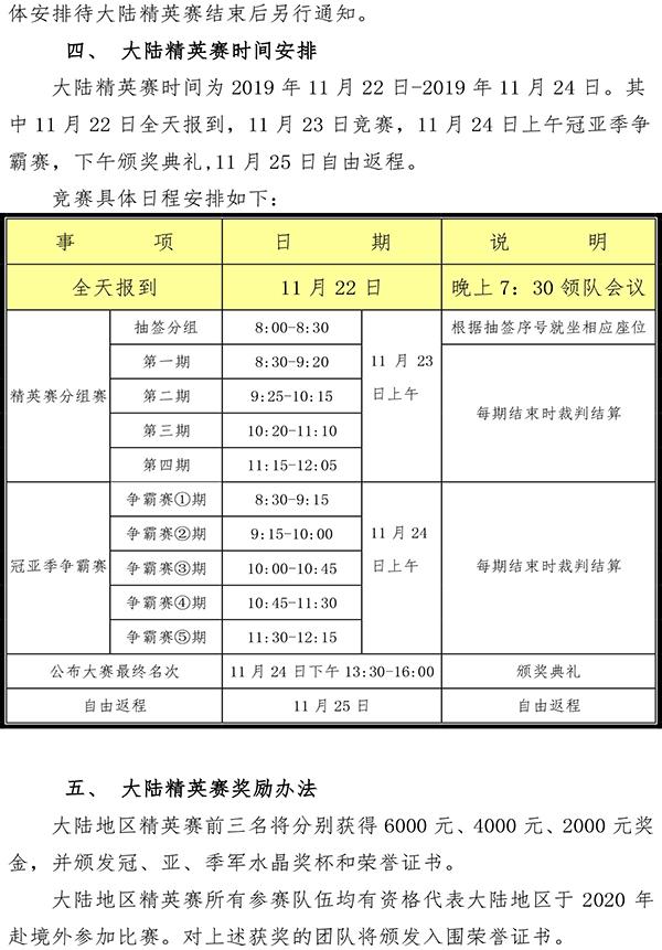 """2019全國高校商業精英挑戰賽""""國泰安杯""""競賽全國決賽成功舉辦"""