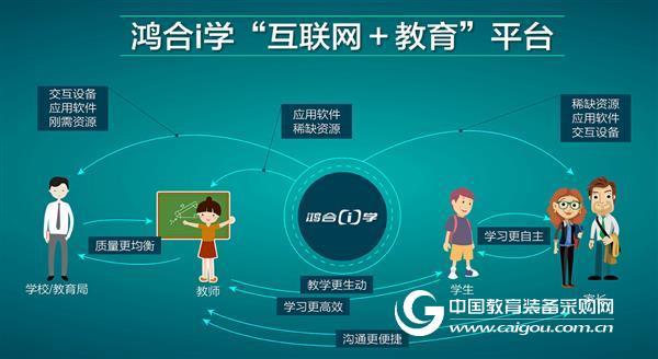 鸿合科技携手腾讯实现教育信息化战略布局