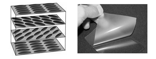 柔性液晶书写膜初探--新型黑板面板材料