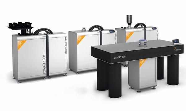 量子调控在芯片平台上实现基于二维材料的有序高效量子光源