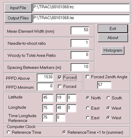 DJ-TRAC植物冠层分析仪
