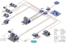 智慧校园网络系统建设集成解决方案