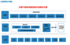 闪联产业联盟:智慧校园标准助推教育信息化2.0发展