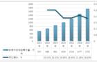 2017年中国教育用平板行业市场需求分析