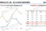 618年中大促 EBC英宝纯新风空调品牌排行榜前六!
