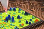 散射式近场光学显微镜(neaSNOM)助力有机半导体的分子取向探究