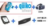 WIMU全無線運動行為及環境監測系統