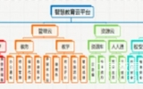 校校网智慧教育云平台建设方案全面解析