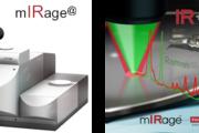 亚微米光学光热红外技术O-PTIR——完美互补传统拉曼光谱技术