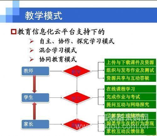 """坤腾世纪""""XCOLA""""助力上海教育展"""