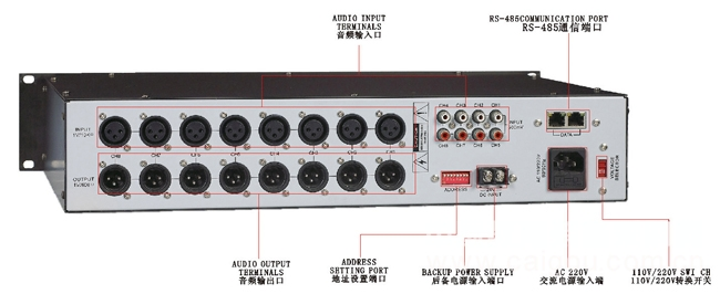 音频矩阵器  AM-8803