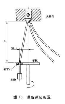 導體損傷程度試驗裝置