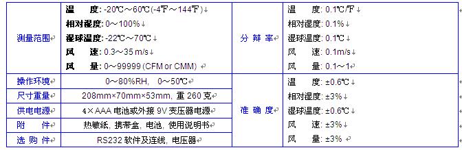 AZ9871 打印式结露 湿球 风速 风量 温湿度测量仪