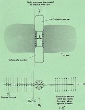 水压致裂测试系统