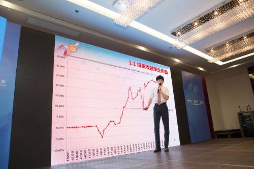 2015全国金融与证券投资模拟实训大赛总决赛圆满落幕