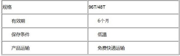 进口/国产人铜蓝蛋白(CP/CER)ELISA试剂盒