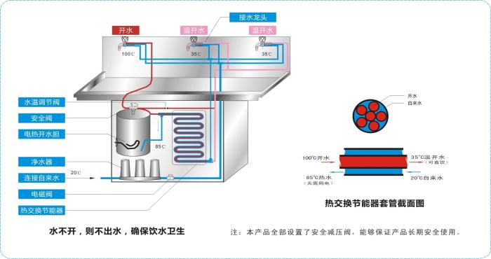 冰水王节能饮水机系列JN-A-2AC22(花纹)